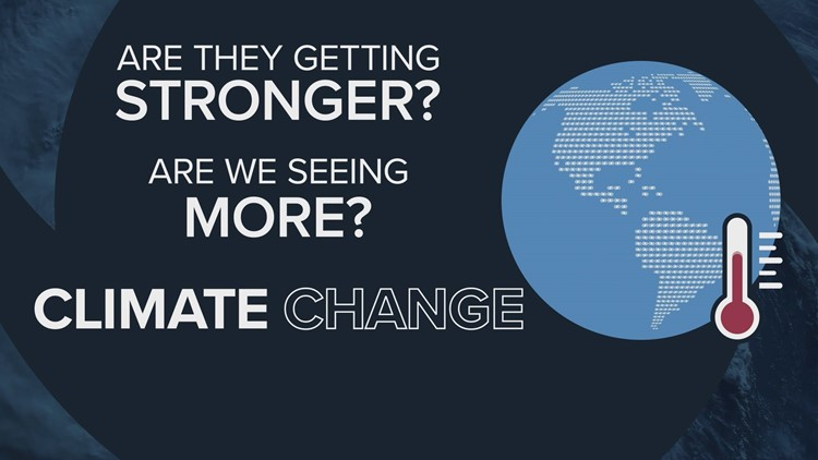 How is climate change affecting hurricanes?