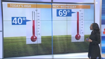 Warm weather on the way after two days of bitter cold across the Carolinas