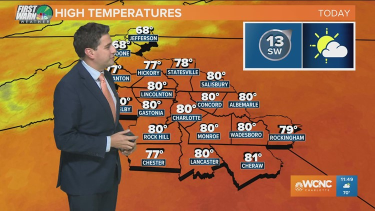 FORECAST: Another unseasonably warm day for the area