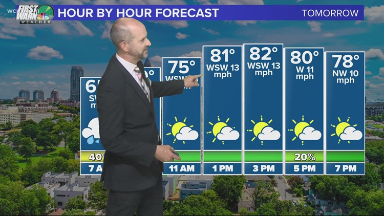 FORECAST: Big warming trend this week