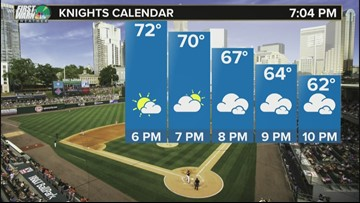 Charlotte Knights opening knight forecast