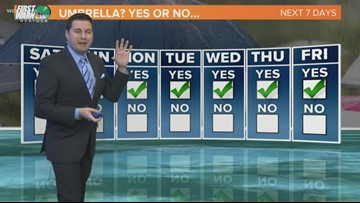 A Dry Afternoon BUT a Wet Week Ahead!