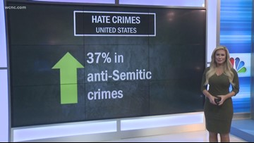 FBI reports rise in hate crimes across United States