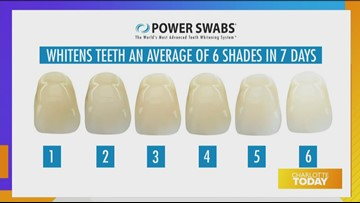 Whiten your teeth quickly and easily