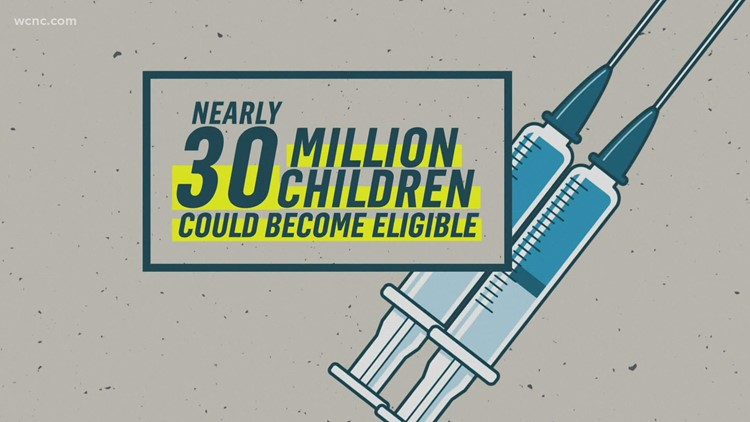 FDA meeting Tuesday to discuss Pfizer vaccine for young kids