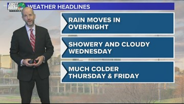 Tuesday early-evening weather forecast