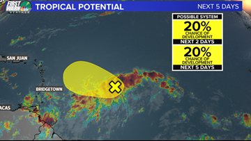 TRACKING THE TROPICS: Trending in a good direction