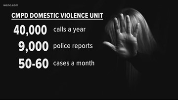 CMPD hopes to make difference during teen dating violence awareness month