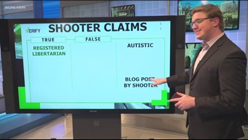 Verify: How to know what claims are true after the UNCC shooting