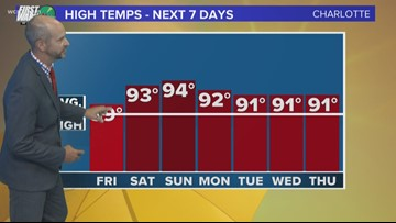 FORECAST: Another hot and humid day with storms possible