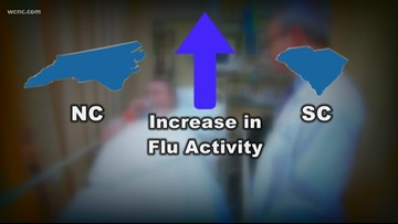 Flu cases increase in Carolina's following busy travel season