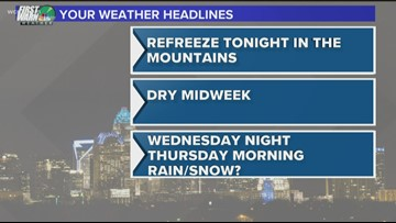 Monday late-night weather forecast