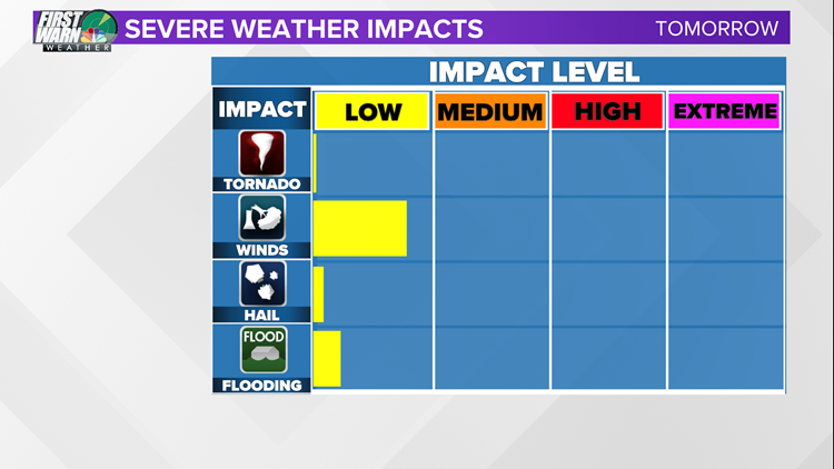 FORECAST: Strong and severe storms possible Tuesday