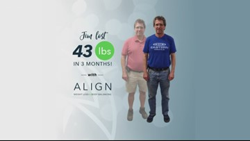 A customized program for weight loss