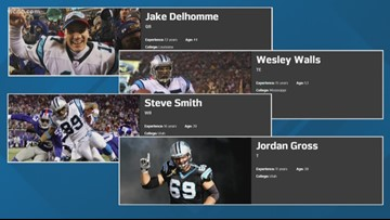 Four Panthers legends join Hall of Honor
