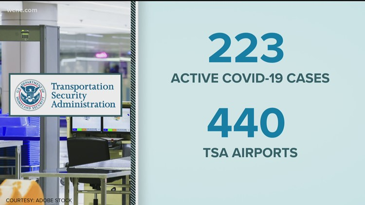COVID-19 cases continue to drop at US airports