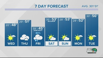 Tuesday late-night weather forecast