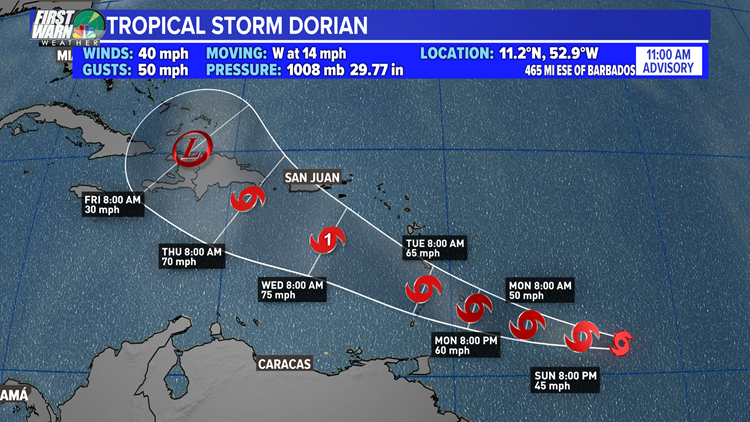 Dorian 8-25 11AM Update