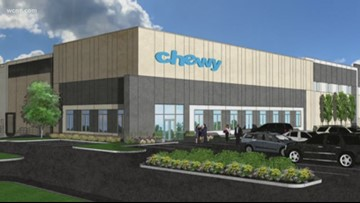 Chewy building new fulfillment center in Rowan County