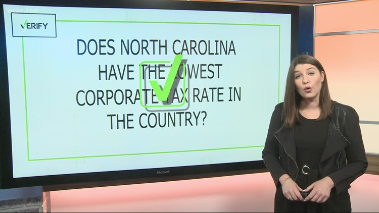 Verify: Yes, North Carolina has the lowest Corporate Tax rate in the country