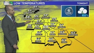 Monday early evening weather forecast