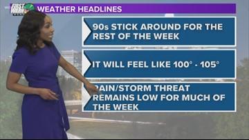 FORECAST: No break in the heat this week