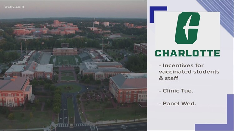 UNC Charlotte push for vaccination, not mandatory, but encouraged