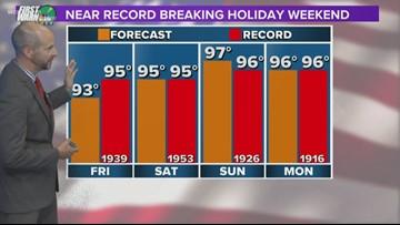 FORECAST: Heat builds Thursday