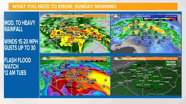 Panel Forecast - Sunday morning_1537036775111.png.jpg