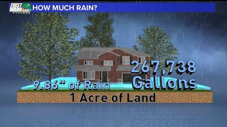 rain_1537302243936.jpg