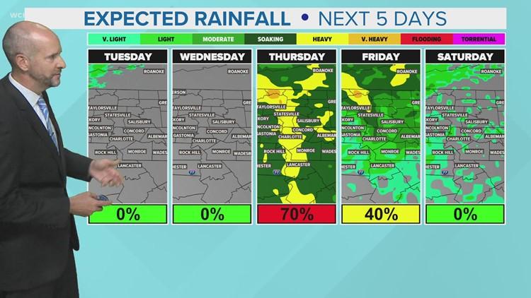 Brad Panovich breaks down Charlotte's rain chances for the week