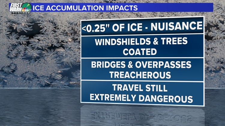 Ice Accumulation Impacts_1544372035791.png.jpg