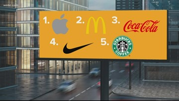These are the most recognizable brand logos