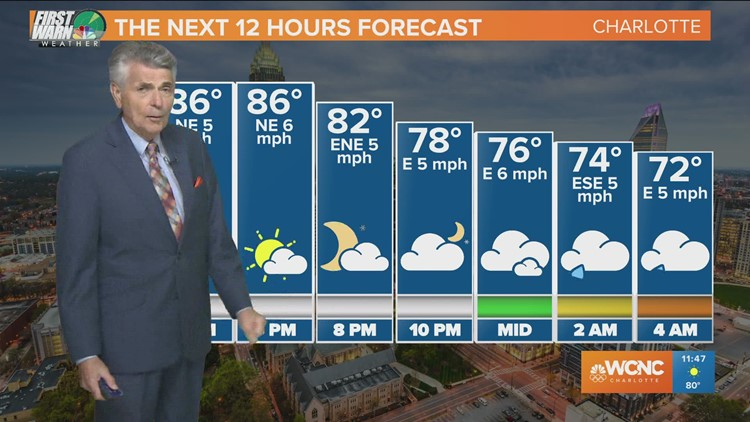 FORECAST: Rain and cooler temperatures on the way