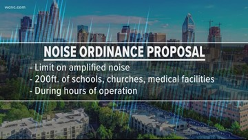 Noise ordinance creates controversy in Charlotte