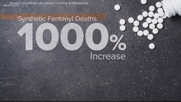 City leaders, parents discuss opioid crisis in Charlotte