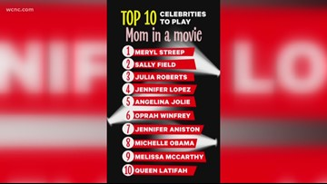 Who would play your mom in a movie?