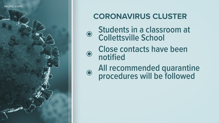 Caldwell County cluster identified at school