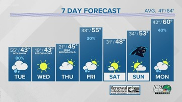 FORECAST: Arctic front on the way