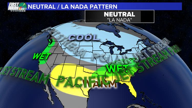 Brad's winter forecast