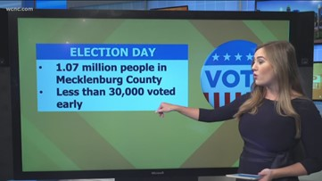 What's on the ballot in Mecklenburg County | Election Day 2019