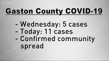 Gaston County residents under stay at home starting Friday