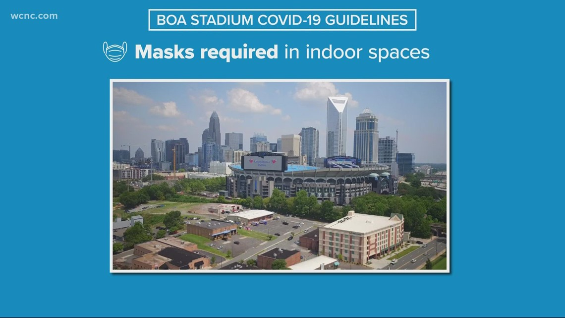 COVID-19 protocols to know about at Bank of America Stadium