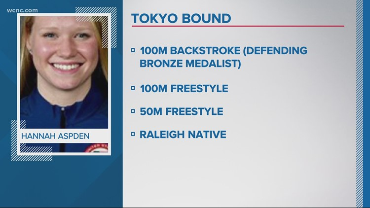 Queens University swimmer earns spot on U.S. Paralympic team