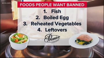 These are the foods people want banned from their work