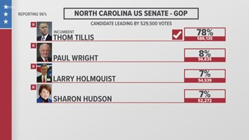 Thom Tillis to take on Cal Cunningham in NC senate race