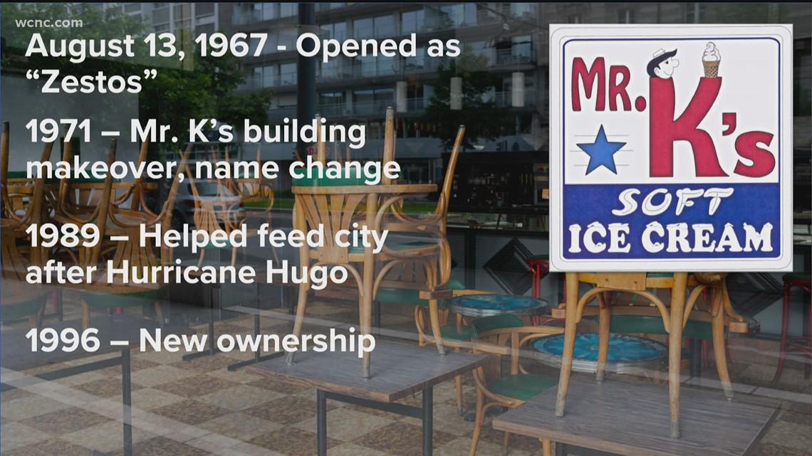 Charlotte's beloved Mr. K's closing down