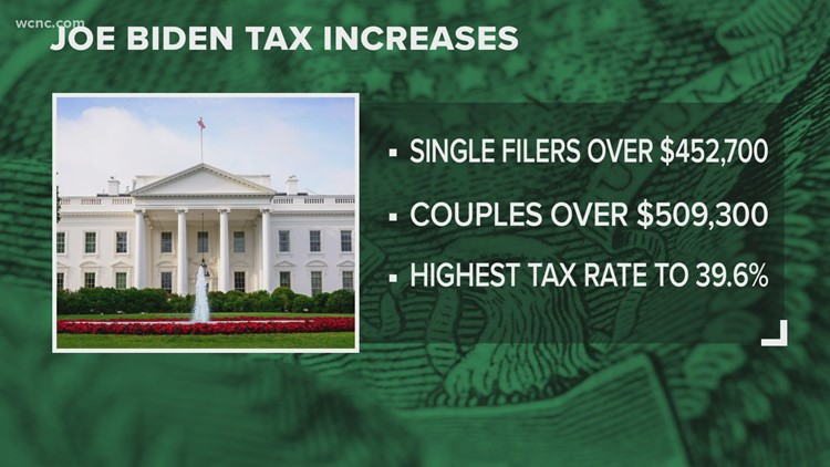 Answering common questions on Biden's tax plan proposal