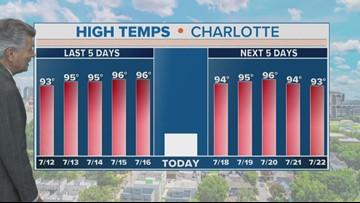 Triple-digit heat index across the Carolinas Wednesday