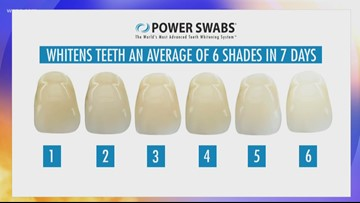 WATCH Whiten your teeth several shades in a matter of days
